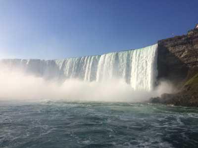 Canada side of Niagara Falls
